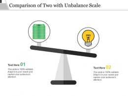 Comparison Of Two With Unbalance Scale