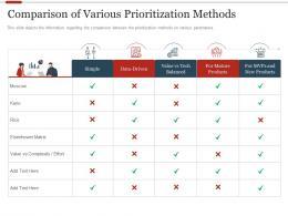 Comparison Of Various Prioritization Methods Strategic Initiatives Prioritization Methodology Stakeholders