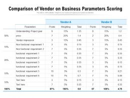 Comparison Of Vendor On Business Parameters Scoring