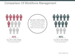 Comparison Of Workforce Management Powerpoint Slide Rules