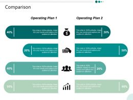 Comparison Operating Plan Ppt Powerpoint Presentation Infographic Template Vector
