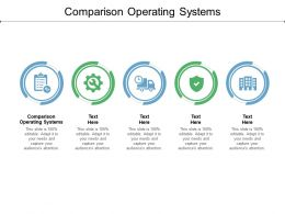 Comparison Operating Systems Ppt Powerpoint Presentation File Images Cpb