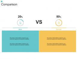 Comparison Organizational Change Strategic Plan Ppt Icons