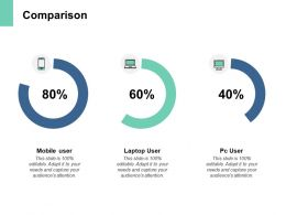 Comparison Percentage F202 Ppt Powerpoint Presentation Pictures Gallery