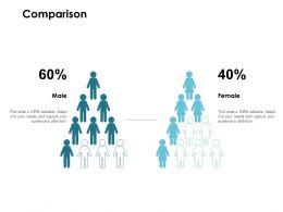 Comparison Percentage F271 Ppt Powerpoint Presentation Outline Slideshow