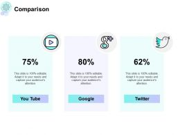 Comparison Percentage F699 Ppt Powerpoint Presentation Summary Slideshow