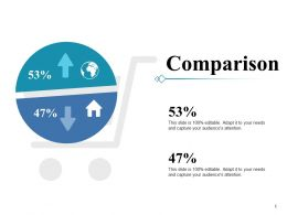 Comparison Percentage I109 Ppt Powerpoint Presentation File Influencers
