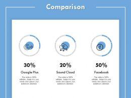 Comparison Percentage I147 Ppt Powerpoint Presentation File Slides