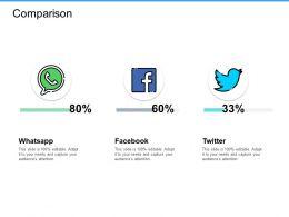 Comparison Percentage I192 Ppt Powerpoint Presentation File Design Ideas