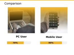 Comparison Percentage I287 Ppt Powerpoint Presentation Gallery Themes