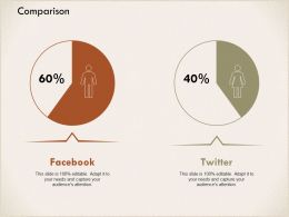 Comparison Percentage I307 Ppt Powerpoint Presentation Ideas Portfolio