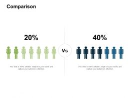 Comparison Percentage I394 Ppt Powerpoint Presentation Gallery Introduction