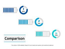 Comparison Percentage I7 Ppt Powerpoint Presentation Diagram Lists