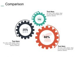 Comparison Percentage I96 Ppt Powerpoint Presentation Layouts Model