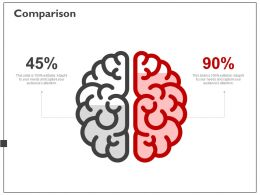 Comparison Percentage J164 Ppt Powerpoint Presentation Diagram Lists