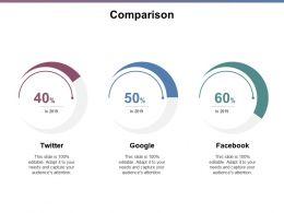 Comparison Percentage J198 Ppt Powerpoint Presentation File Ideas