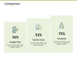 Comparison Percentage K170 Ppt Powerpoint Presentation Ideas Vector