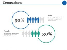Comparison Percentage Male And Female F437 Ppt Powerpoint Presentation Inspiration Elements