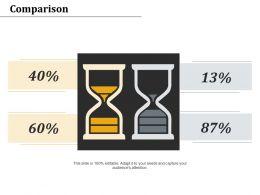 Comparison Percentage Marketing C392 Ppt Powerpoint Presentation Slides Skills