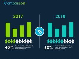 Comparison Percentage Marketing Ppt Powerpoint Presentation File Formats