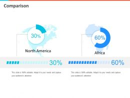 Comparison Percentage N258 Powerpoint Presentation Objects