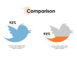 Comparison Percentage Ppt Powerpoint Presentation Diagram Images