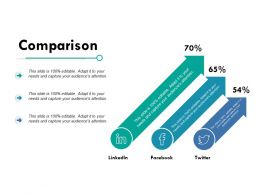 Comparison Percentage Ppt Powerpoint Presentation Diagram Ppt