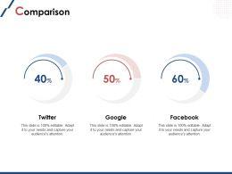 Comparison Percentage Ppt Powerpoint Presentation File Infographic Template