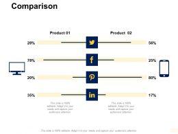 Comparison Percentage Ppt Powerpoint Presentation Outline Structure