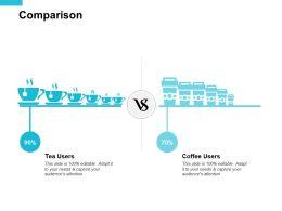Comparison Percentage Ppt Powerpoint Presentation Pictures Master Slide