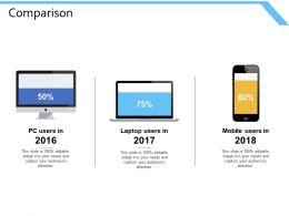 Comparison Percentage Ppt Powerpoint Presentation Slides Background Designs