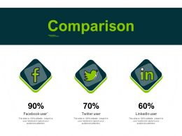 Comparison Percentages Ppt Powerpoint Presentation Icon Example Introduction