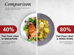 Comparison Percentages Ppt Powerpoint Presentation Visual Aids Infographics