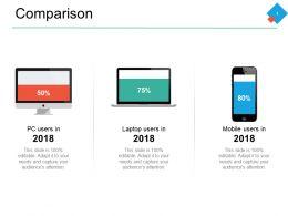 Comparison Percentages Technology F722 Ppt Powerpoint Presentation File Files