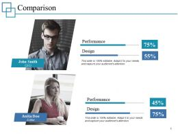 Comparison Performance I110 Ppt Powerpoint Presentation Outline Guidelines