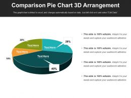 Comparison Pie Chart 3d Arrangement
