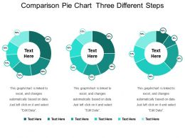 Comparison Pie Chart Three Different Steps