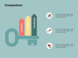 Comparison Planning A132 Ppt Powerpoint Presentation Layouts Elements