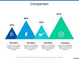 Comparison Planning Finance Ppt Powerpoint Presentation Slides Designs