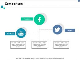 Comparison Planning Ppt Slides Graphics Tutorials
