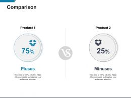 Comparison Pluses Minuses Product K161 Ppt Powerpoint Presentation File Show