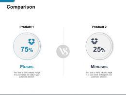 Comparison Pluses Minuses Product K161 Ppt Powerpoint Presentation File Show