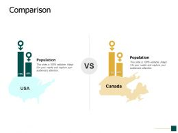 Comparison Population F419 Ppt Powerpoint Presentation Pictures Background Images
