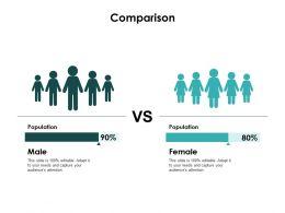 Comparison Population F776 Ppt Powerpoint Presentation Portfolio Graphics