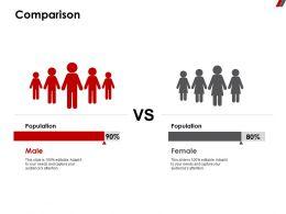 Comparison Population M207 Ppt Powerpoint Presentation Slides Designs Download