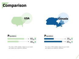 Comparison Population Ppt Powerpoint Presentation Outline Infographic Template