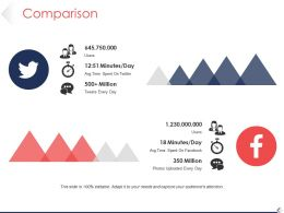 comparison_powerpoint_presentation_template_1_Slide01