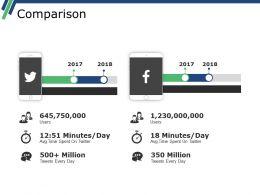 Comparison Powerpoint Slide Designs Download