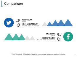 Comparison Powerpoint Templates Microsoft Template 1