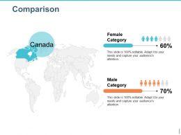 comparison_powerpoint_topics_Slide01